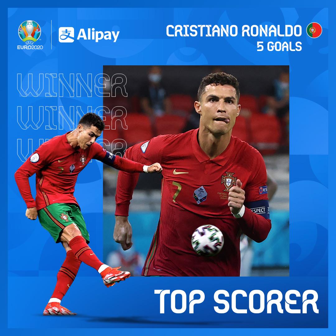 EURO 2020: Portugal's Captain Cristiano Ronaldo wins Golden Boot and Gianluigi Donnarumma named EURO 2020 Player of the Tournament