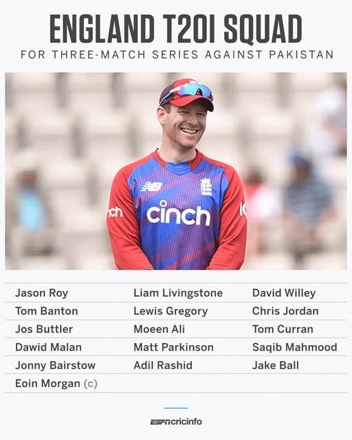पाकिस्तानविरुद्धको टी-२० सिरिजका लागि इंग्ल्याण्ड टिमको घोषणा