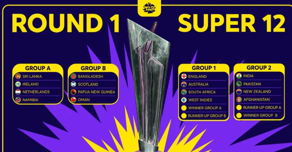टी-२० विश्वकपको समूह विभाजन, भारत र पाकिस्तान सुपर १२ मा भिड्ने